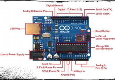 Video corso su Arduino